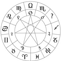 zodiac-weekdays-13-7
